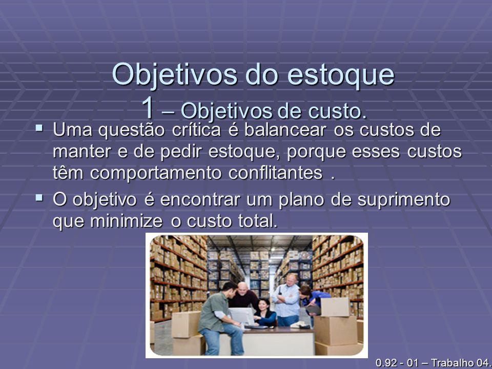 Objetivos do estoque 1 – Objetivos de custo.