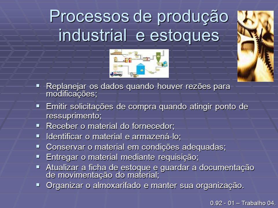 Processos de produção industrial e estoques