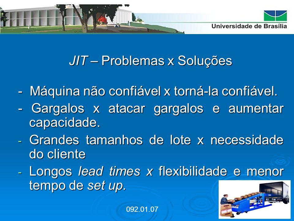 JIT – Problemas x Soluções