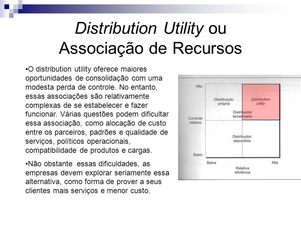 Distribution Utility ou Associação de Recursos