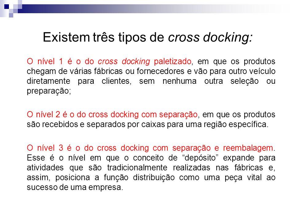 Existem três tipos de cross docking: