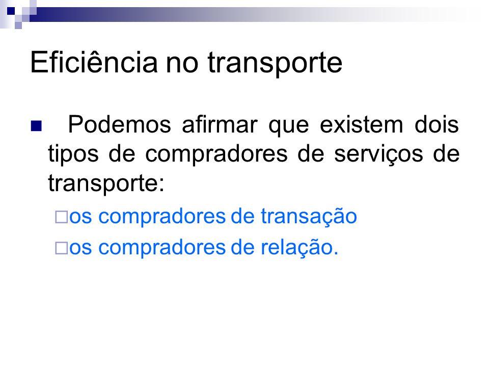 Eficiência no transporte