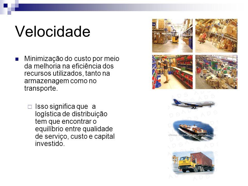 Velocidade Minimização do custo por meio da melhoria na eficiência dos recursos utilizados, tanto na armazenagem como no transporte.