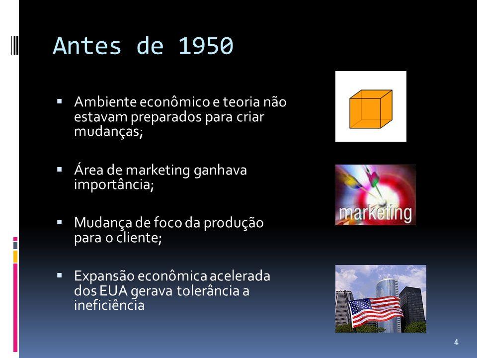 Antes de 1950Ambiente econômico e teoria não estavam preparados para criar mudanças; Área de marketing ganhava importância;