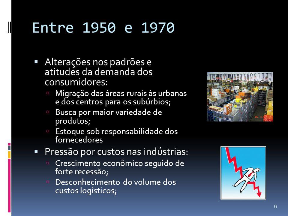 Entre 1950 e 1970Alterações nos padrões e atitudes da demanda dos consumidores: