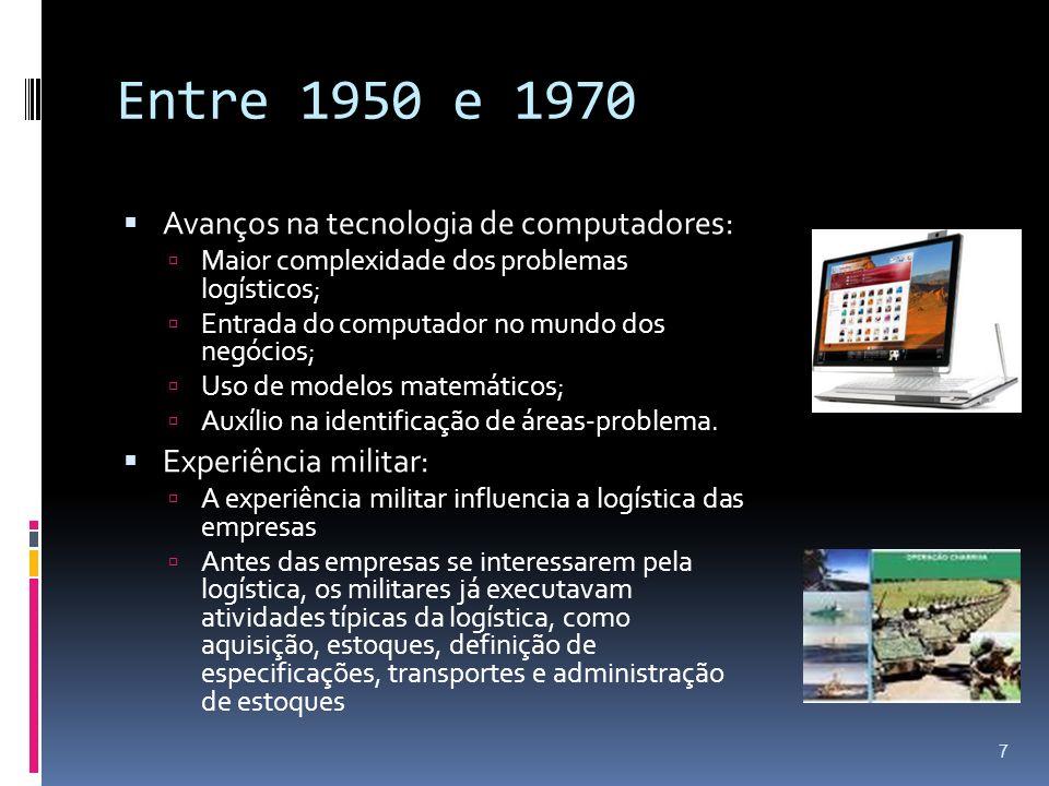 Entre 1950 e 1970 Avanços na tecnologia de computadores: