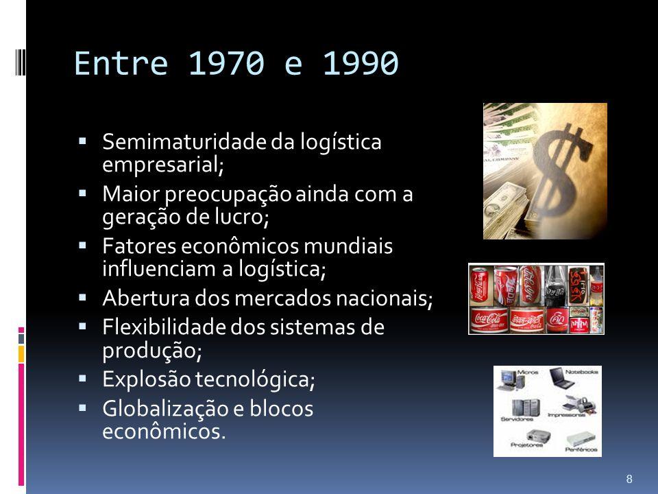 Entre 1970 e 1990 Semimaturidade da logística empresarial;