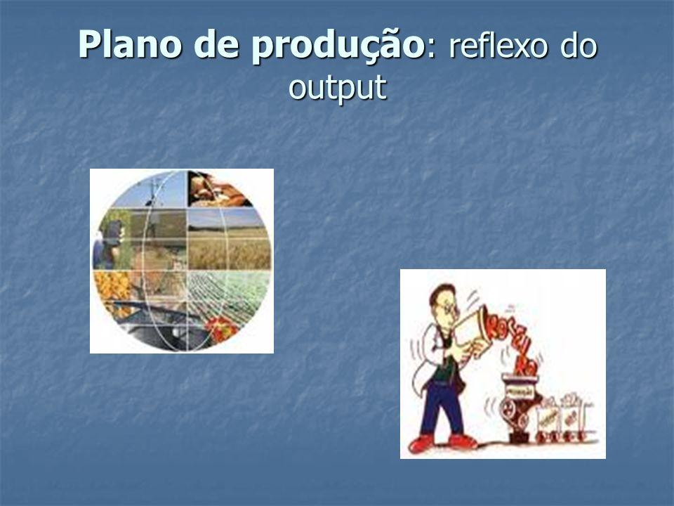 Plano de produção: reflexo do output