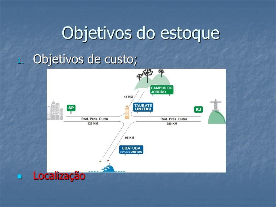 Objetivos do estoque Objetivos de custo; Localização