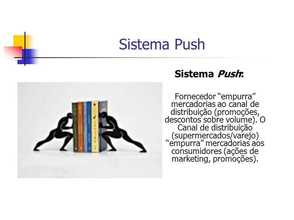 Sistema Push Sistema Push: