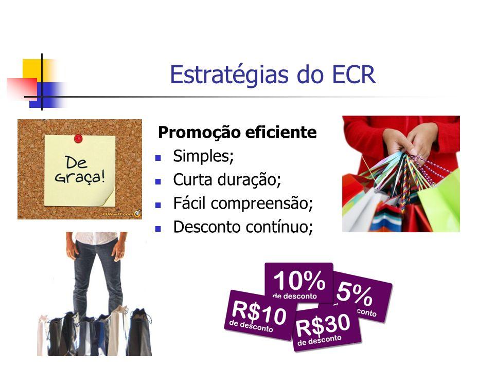 Estratégias do ECR Promoção eficiente Simples; Curta duração;