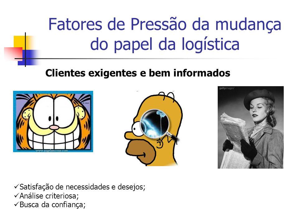 Fatores de Pressão da mudança do papel da logística
