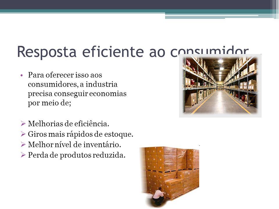 Resposta eficiente ao consumidor