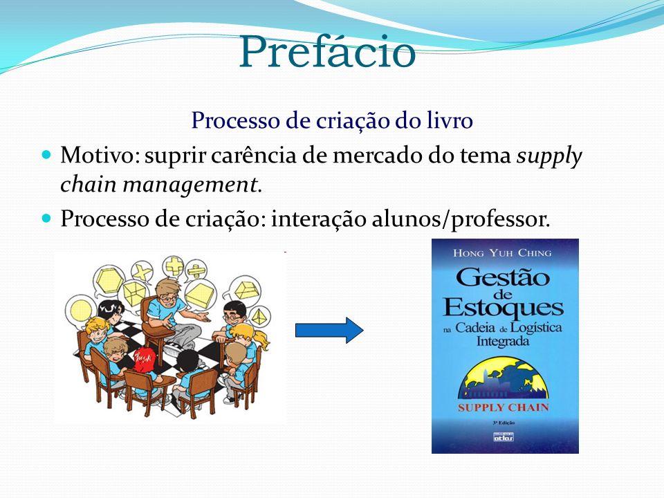Processo de criação do livro