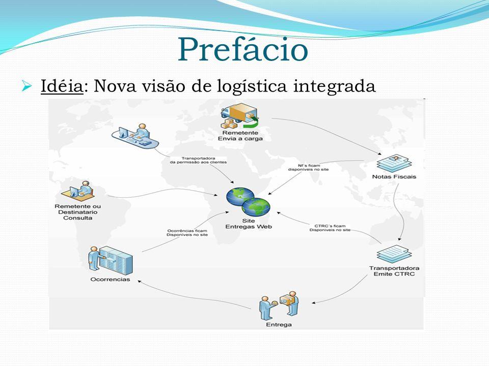 Prefácio Idéia: Nova visão de logística integrada