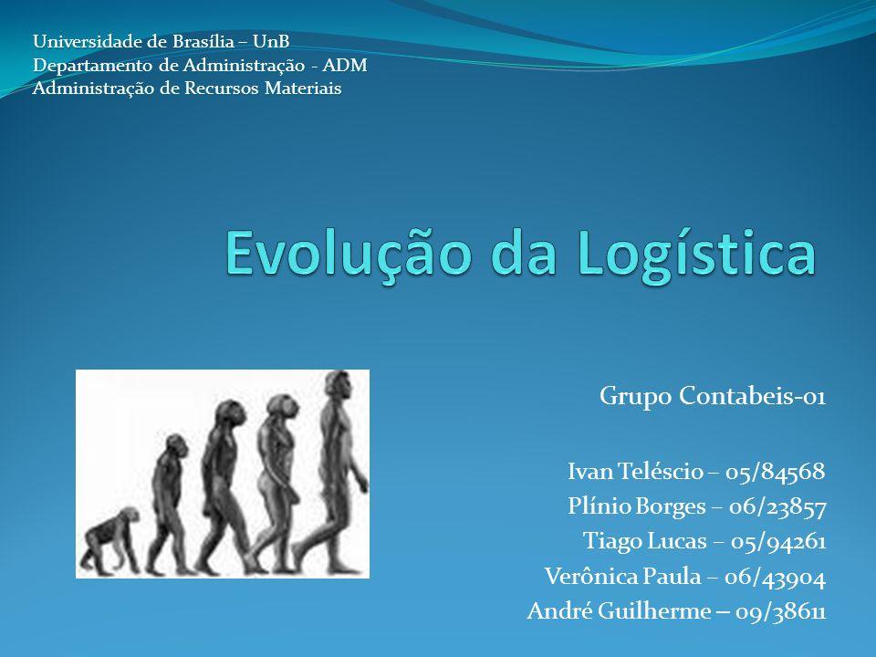 Evolução da Logística Grupo Contabeis-01 Ivan Teléscio – 05/84568