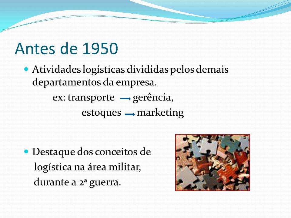 Antes de 1950Atividades logísticas divididas pelos demais departamentos da empresa. ex: transporte gerência,
