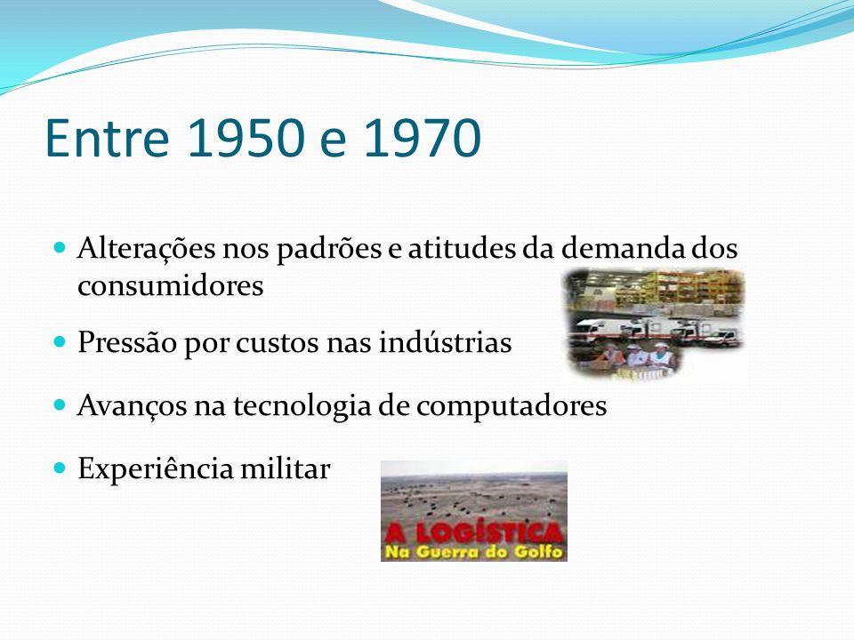Entre 1950 e 1970 Alterações nos padrões e atitudes da demanda dos consumidores. Pressão por custos nas indústrias.