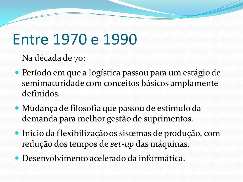Entre 1970 e 1990Na década de 70: Período em que a logística passou para um estágio de semimaturidade com conceitos básicos amplamente definidos.