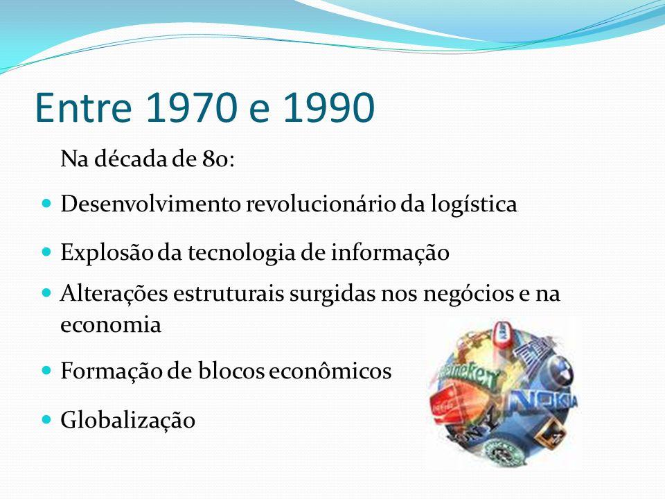 Entre 1970 e 1990 Na década de 80: Desenvolvimento revolucionário da logística. Explosão da tecnologia de informação.