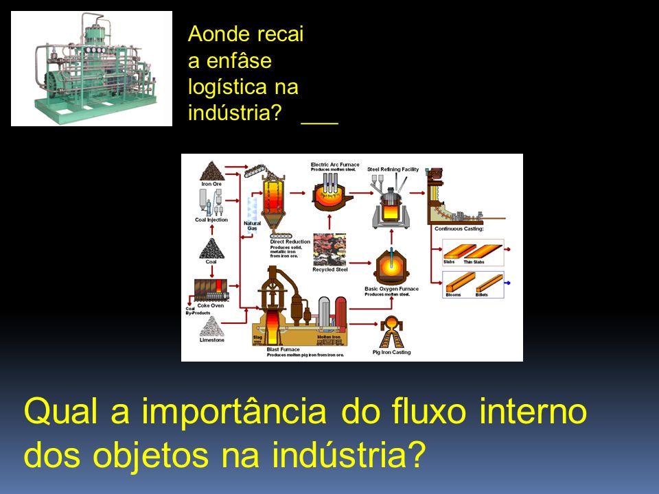 Qual a importância do fluxo interno dos objetos na indústria