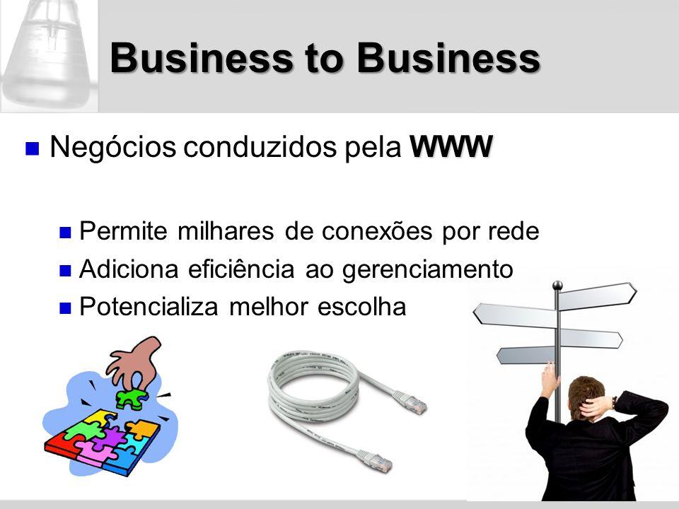 Business to Business Negócios conduzidos pela WWW