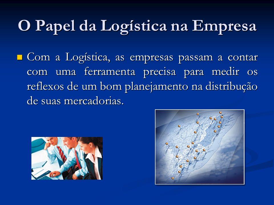 O Papel da Logística na Empresa