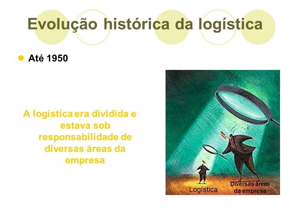Evolução histórica da logística
