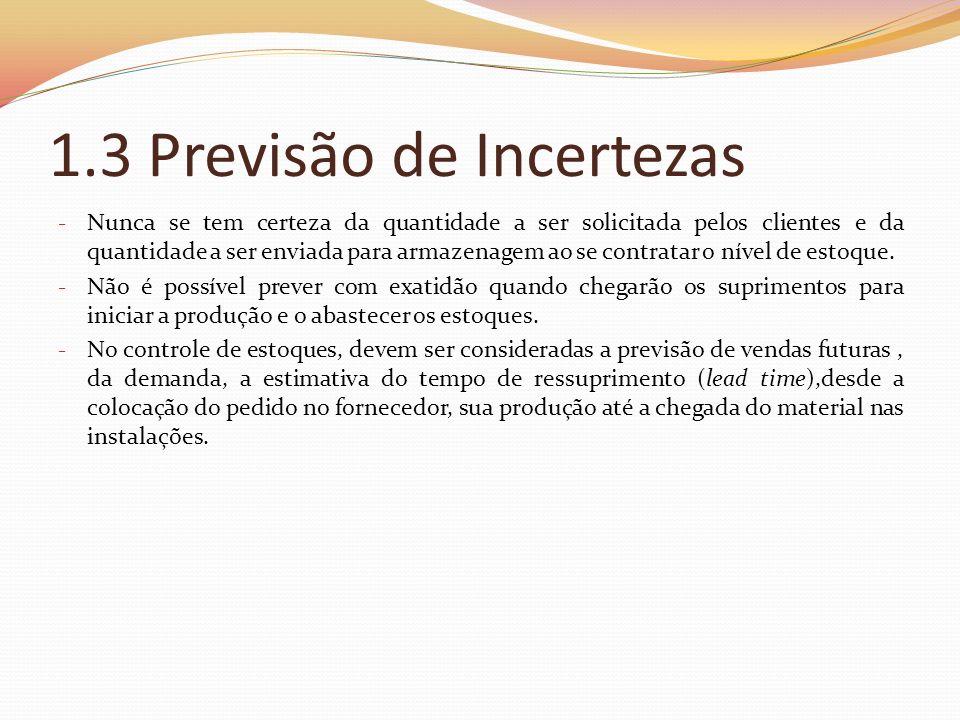 1.3 Previsão de Incertezas