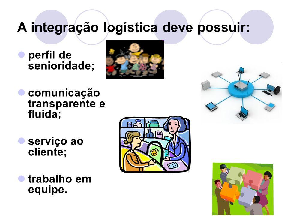 A integração logística deve possuir: