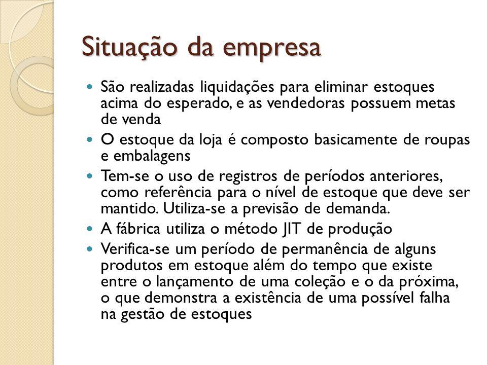 Situação da empresaSão realizadas liquidações para eliminar estoques acima do esperado, e as vendedoras possuem metas de venda.