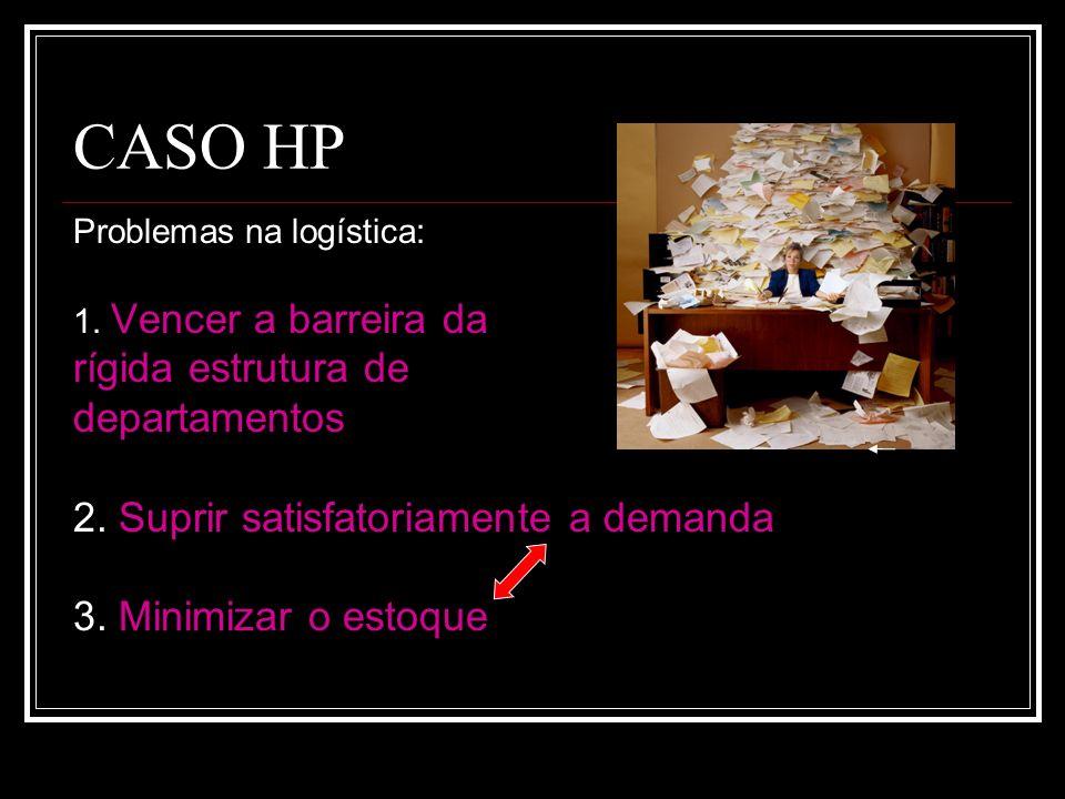 CASO HP rígida estrutura de departamentos