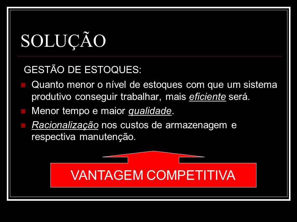 SOLUÇÃO VANTAGEM COMPETITIVA GESTÃO DE ESTOQUES: