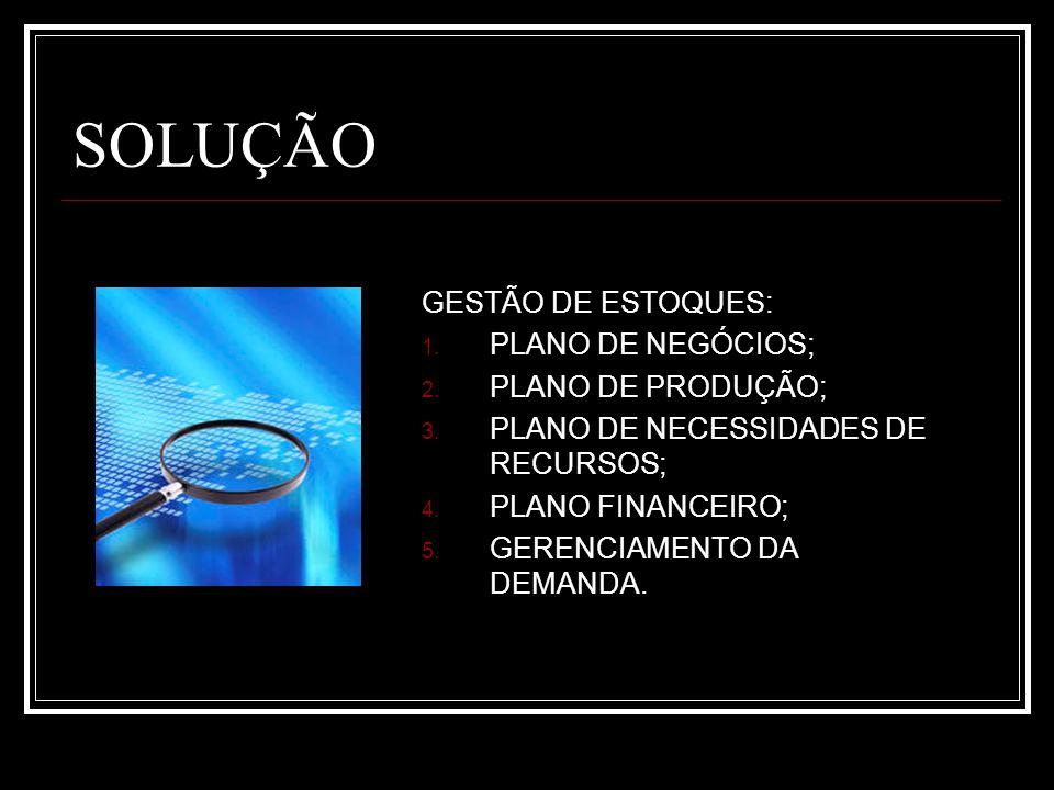SOLUÇÃO GESTÃO DE ESTOQUES: PLANO DE NEGÓCIOS; PLANO DE PRODUÇÃO;