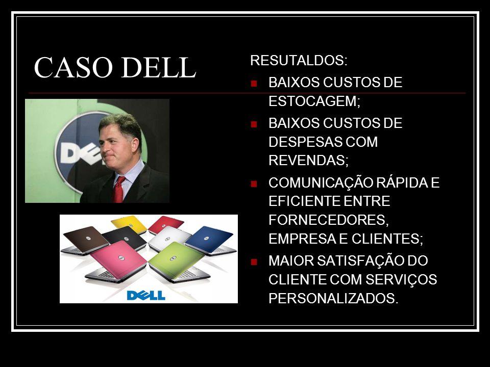 CASO DELL RESUTALDOS: BAIXOS CUSTOS DE ESTOCAGEM;