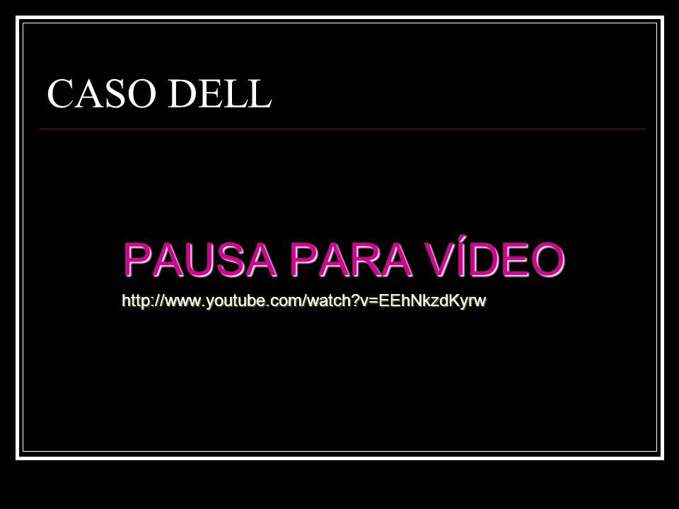 CASO DELL PAUSA PARA VÍDEO http://www.youtube.com/watch v=EEhNkzdKyrw