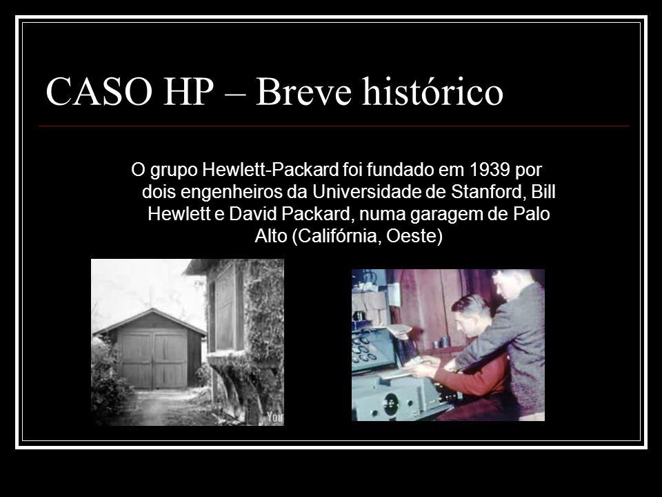 CASO HP – Breve histórico