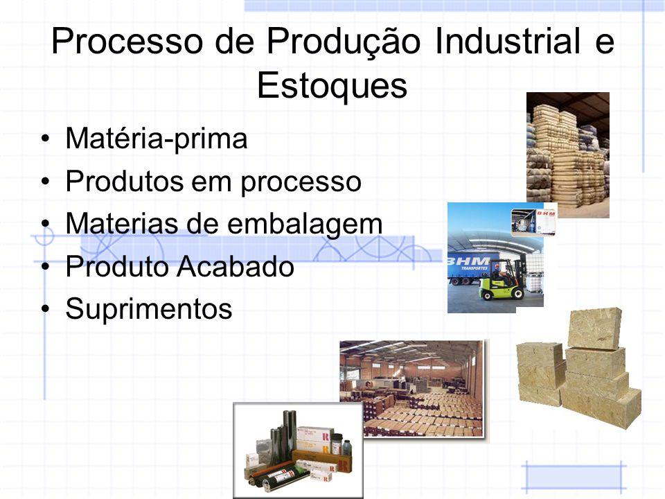 Processo de Produção Industrial e Estoques