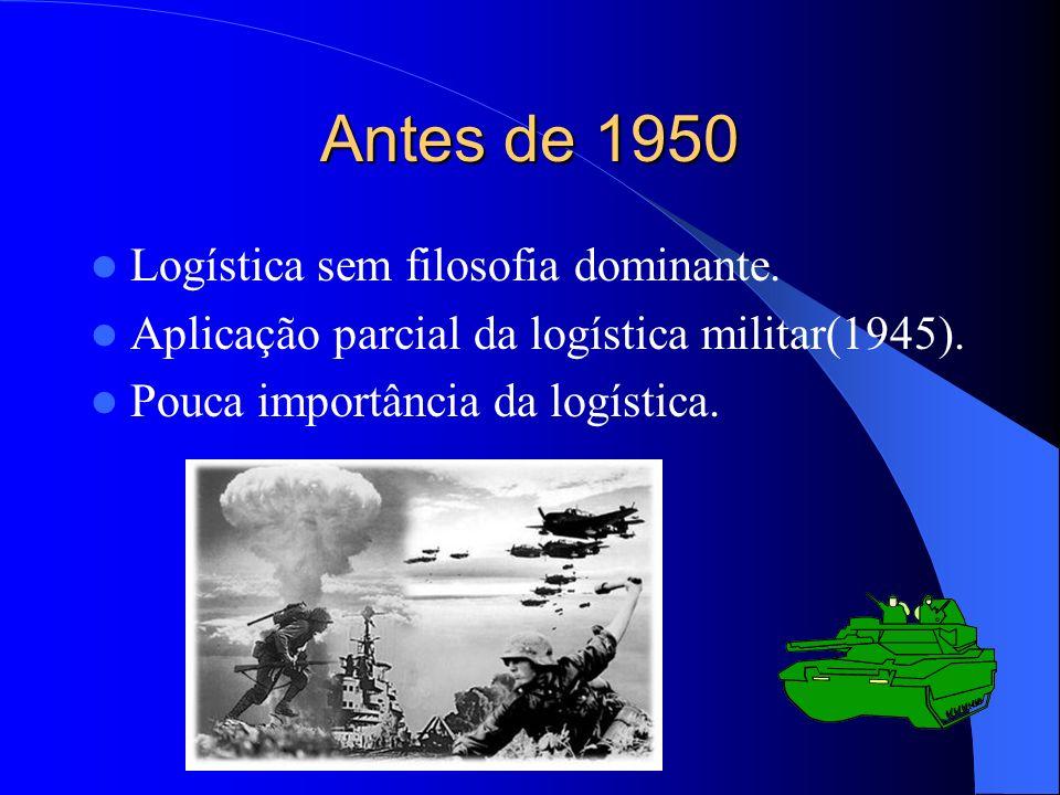 Antes de 1950 Logística sem filosofia dominante.