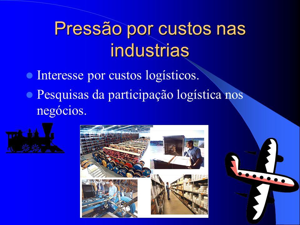 Pressão por custos nas industrias