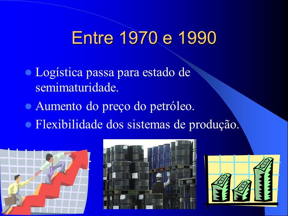 Entre 1970 e 1990 Logística passa para estado de semimaturidade.