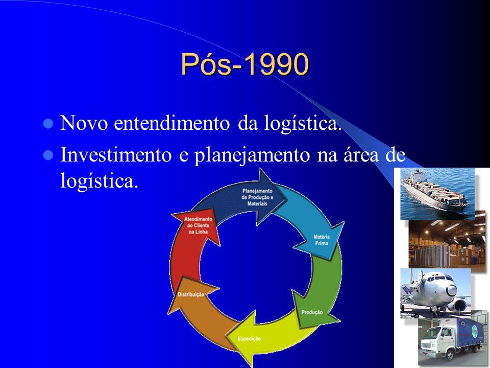 Pós-1990 Novo entendimento da logística.