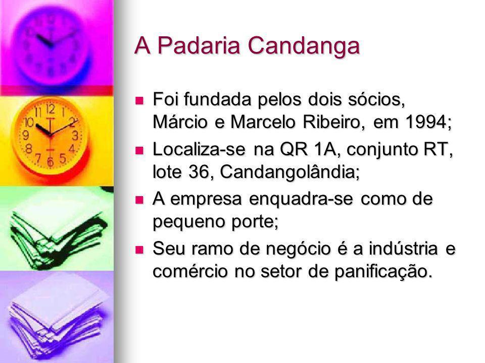A Padaria Candanga Foi fundada pelos dois sócios, Márcio e Marcelo Ribeiro, em 1994; Localiza-se na QR 1A, conjunto RT, lote 36, Candangolândia;