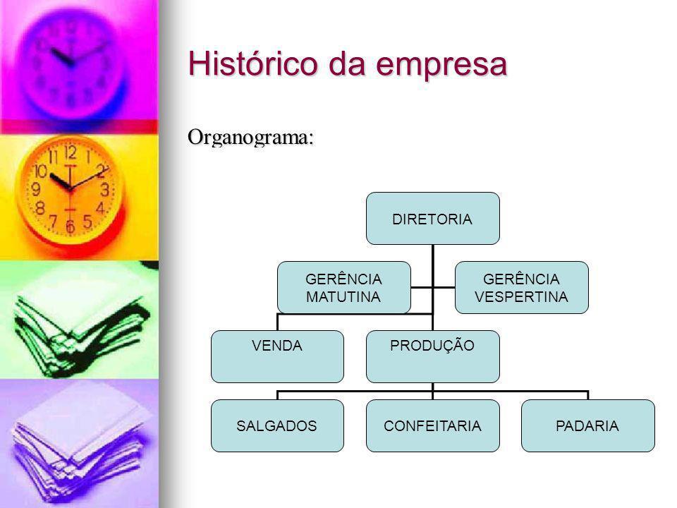 Histórico da empresa Organograma: DIRETORIA VENDA PRODUÇÃO SALGADOS