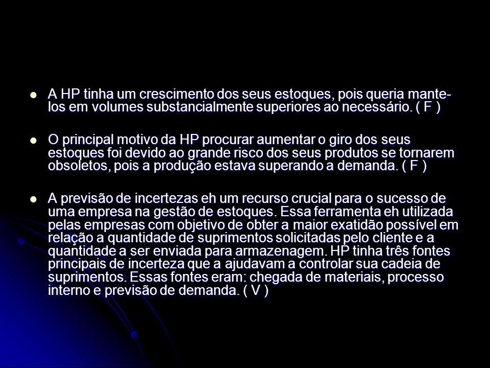 A HP tinha um crescimento dos seus estoques, pois queria mante-los em volumes substancialmente superiores ao necessário. ( F )
