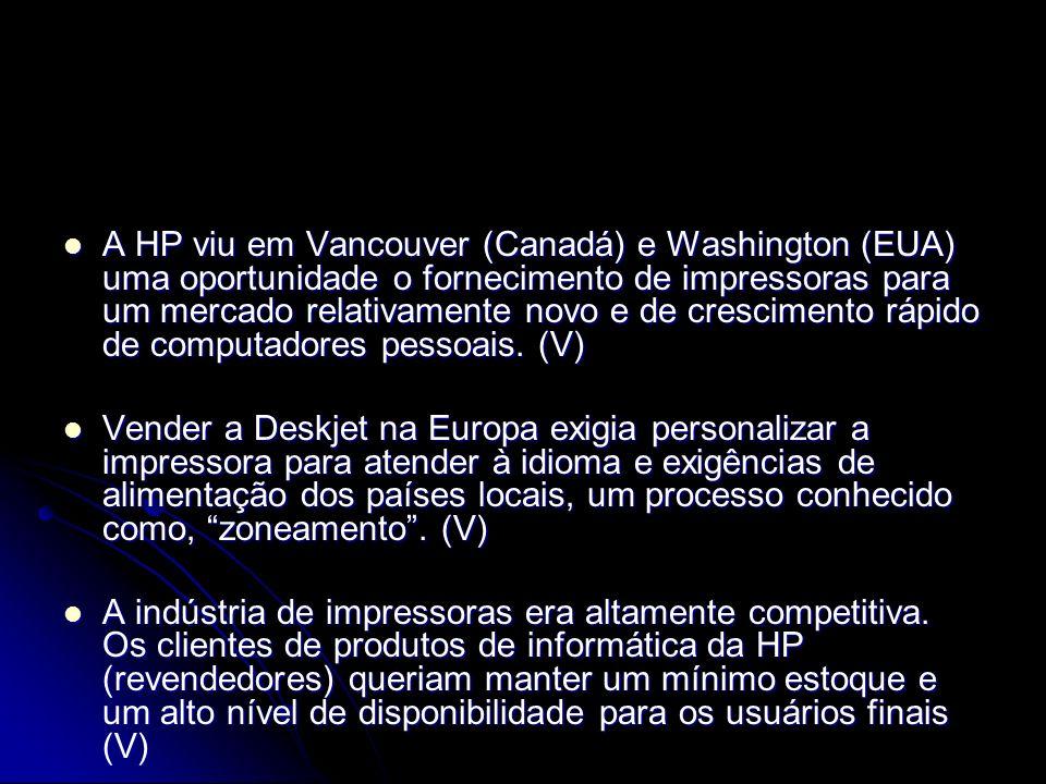 A HP viu em Vancouver (Canadá) e Washington (EUA) uma oportunidade o fornecimento de impressoras para um mercado relativamente novo e de crescimento rápido de computadores pessoais. (V)