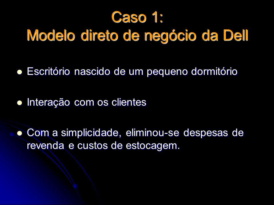 Caso 1: Modelo direto de negócio da Dell