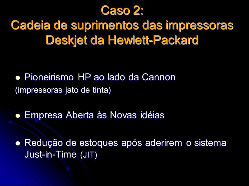 Caso 2: Cadeia de suprimentos das impressoras Deskjet da Hewlett-Packard