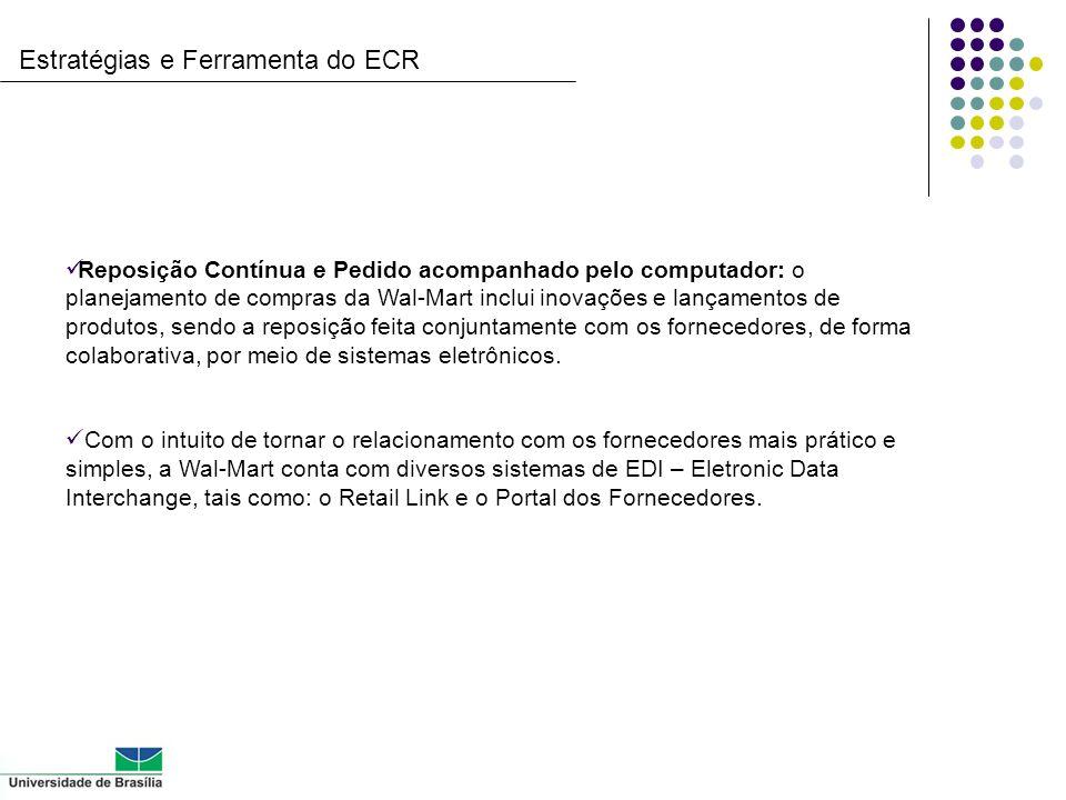 Estratégias e Ferramenta do ECR