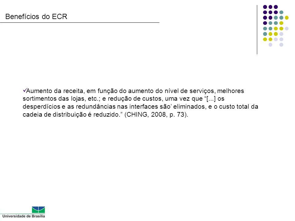 Benefícios do ECR